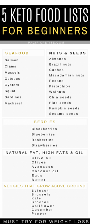 5 KETO FOOD LISTS